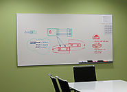 How Wall Mounted Whiteboards Boost Creativity