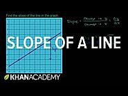 Finding slope from graph