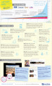 Facebook Photos: A History [INFOGRAPHIC] | Pixable Blog