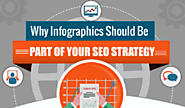 Online Marketing News: infographics in SEO Strategy & The Value of UX