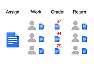 Classroom by Google shows the power of Google Drive - TechRepublic