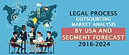 Legal Process Outsourcing Market Analysis By USA and Segment Forecast 2016 – 2024 – Infographic – Cogneesol Blog