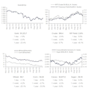 Key Economic Indicators - Daily Market Briefings - November 2013