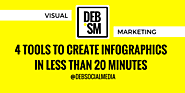 4 Tools to Create Infographics in Less than 20 Minutes