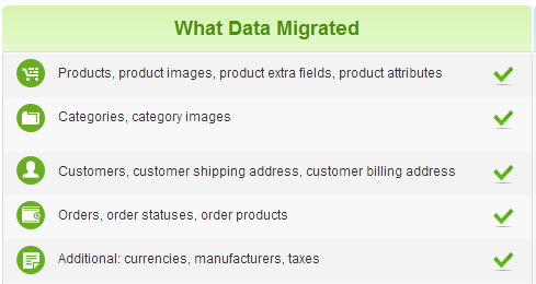 Headline for OpenCart to Magento Migration with Cart2Cart