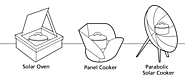 Picture of the 3 types of solar cookers.