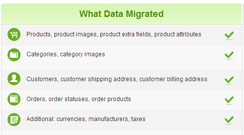 Headline for Magento to OpenCart Migration with Cart2Cart
