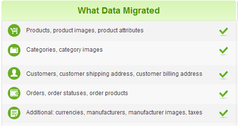 Headline for osCommerce to PrestaShop Migration with Cart2Cart