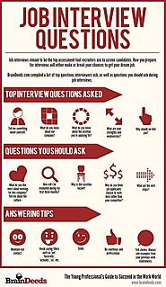 Top Sales Job Interview Questions