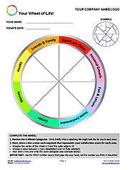 *UPDATED* FREE Wheel of Life Template with Instructions | Coaching Tools from The Coaching Tools Company.com