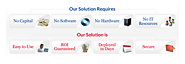 Cloud Based Document Management Software