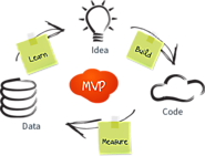 MVP (Minimum Viable Product) | Mobile and Web apps Development company