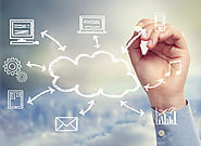 Cloud Computing Raleigh