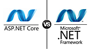 .NET Core vs .NET Framework - Which Is The Right .NET Platform For Your Enterprise?