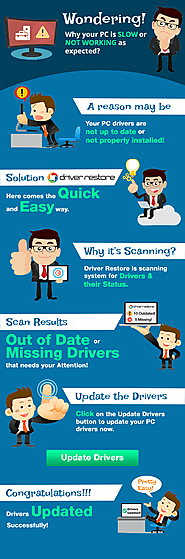 Windows Drivers - Things You Need To Know + Driver Restore Infographic
