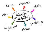 Enroll for Design thinking Course Training Online Class