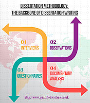 Most Effective Tips for Dissertation Writing