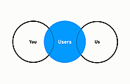 How to Create User Stories, Scenarios, and Cases