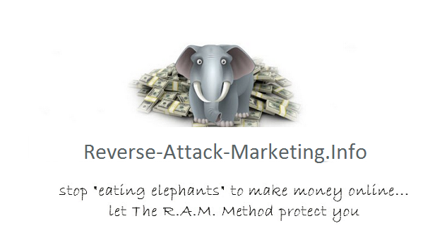 Headline for Reverse Attack Marketing Review
