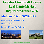 November 2017 Greater Cincinnati, Ohio Luxury Real Estate Market Report