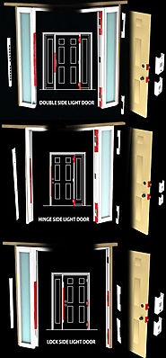 Best Entry Door Security Hardware For Home or Apartment