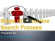 Steps of Executive Search Process