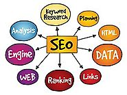 Get High Ranking of your business website with Professional SEO Services