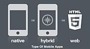 Types of Apps - Develop Application for Buisiness -