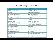 GTA Vice City Cheat Codes Complete List [2017 Updated]