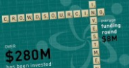 Investing in the Crowd: VCs Inject $280M into Crowdsourcing Platforms in 2011