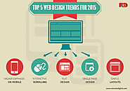 Top 5 Web Design Trends for 2015 - Redcube Digital Media Blog – News and Updates