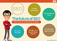 New Internet Marketing Strategy – The Future of SEO: RedCube Digital Media