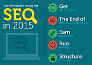 Top 5 quirky trends for SEO in 2015 - Alt Web Media Blog – Digital Media News and Updates