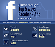 Skim Through Top 5 ways Facebook Ads Can Work: Alt Web media