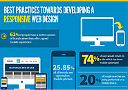 Build an Effective Responsive Web Design, Responsive Web Design Basics