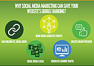 Top 5 Reasons why Social Media Marketing can save your website's Google Ranking?