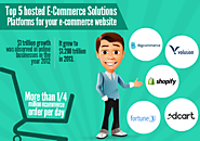 Top 5 Hosted E-Commerce Solutions/ Platforms for your e-commerce Website - Alt Web Media Blog – Digital Media News an...