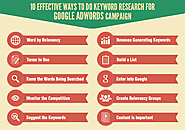 Top 10 Effective ways to do keyword research for Google Adwords Campaign