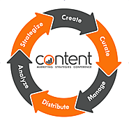 Why Content Marketing is Important in SEO?