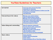 A Handy Chart Featuring YouTube Guidelines for Teachers