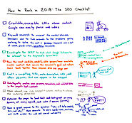 How to Rank in 2018: 9 Effective SEO Strategies