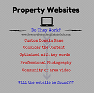 Single Property Websites | An Effective Marketing Tool?
