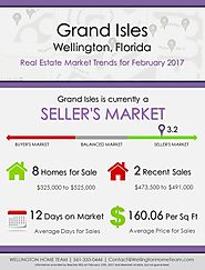 Grand Isles Wellington, FL Real Estate Market Trends | FEB 2017