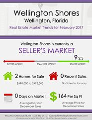 Wellington Shores Wellington, FL Real Estate Market Trends | FEB 2017