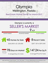 Olympia Wellington, FL Real Estate Market Trends | MAR 2017