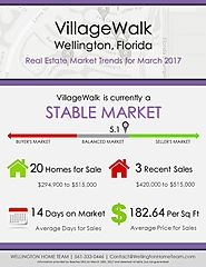 VillageWalk Wellington, FL Real Estate Market Trends | MAR 2017