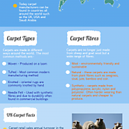 Carpet Facts
