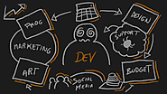 Web Development York