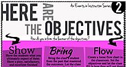 How to Present the Learning Objectives Infographic