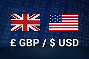 GBPUSD Technical Analysis from worldlivemarkets.com